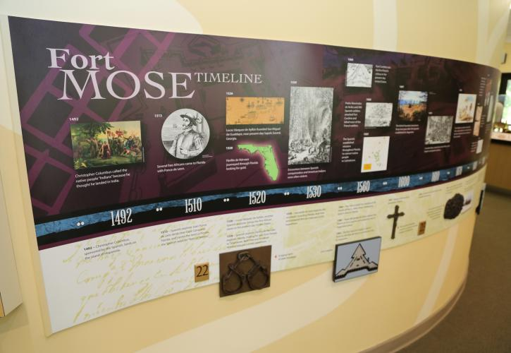 Exhibit at Fort Mose